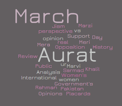 Aurat March 2020 Review